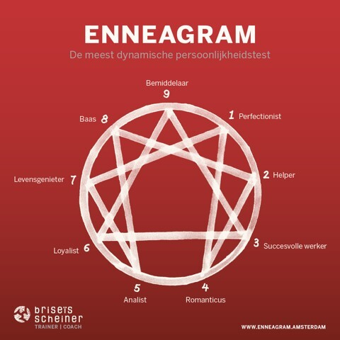 Enneagram Amsterdam